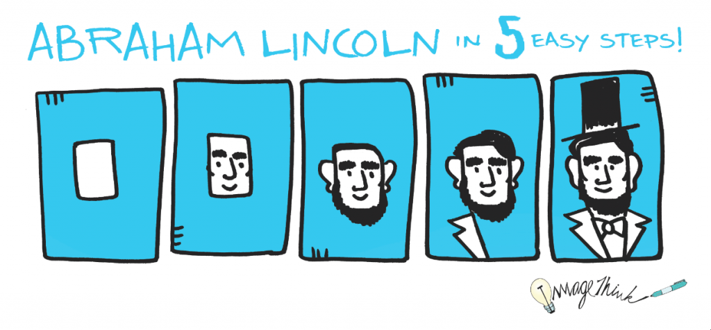 1024x476 How To Draw Abraham Lincoln In Easy Steps Art Ideas Abraham