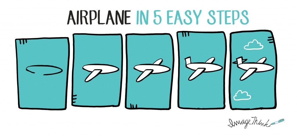 Airplane Drawing Easy