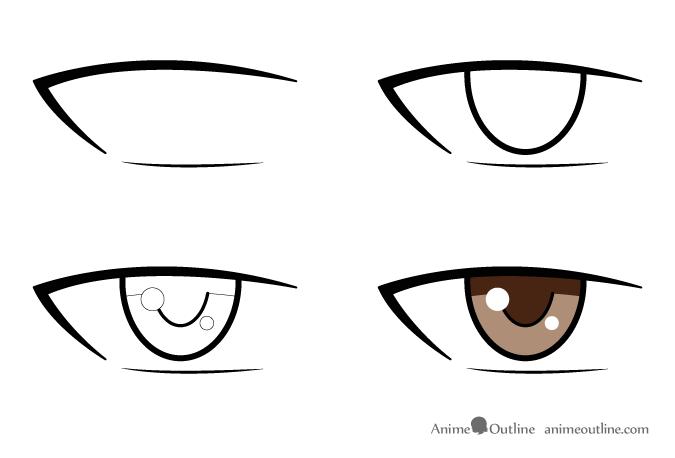 675x458 How To Draw Male Anime Manga Eyes