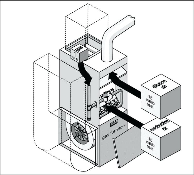 800x721 attic heat pump heat pump installation media attic packaged heat
