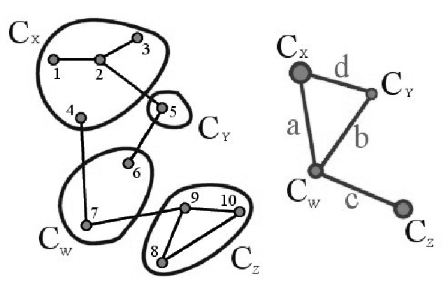 641x404 underlying drawing, with clusters