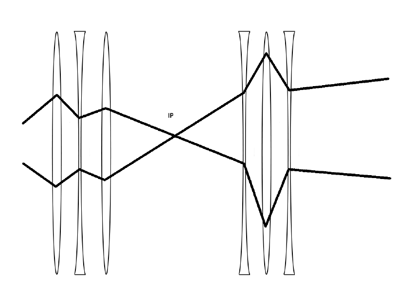 812x627 Schematic Drawing Of A Triplet Assembly And Resulting Beam