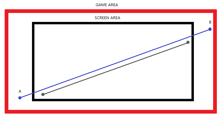 Blue Line Drawing | Free download best Blue Line Drawing on