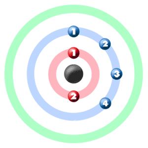 300x300 carbon orbital and bonding info