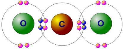 414x168 carbon dioxide bohr diagram