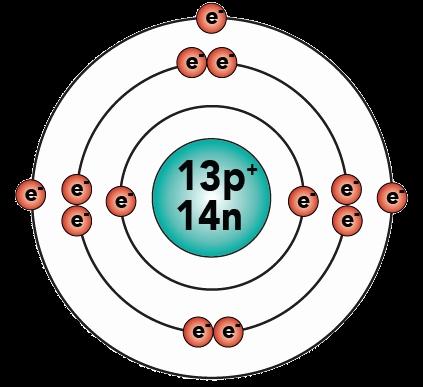 423x387 bohr diagram for phosphorus fresh diagram oxygen atom bohr model