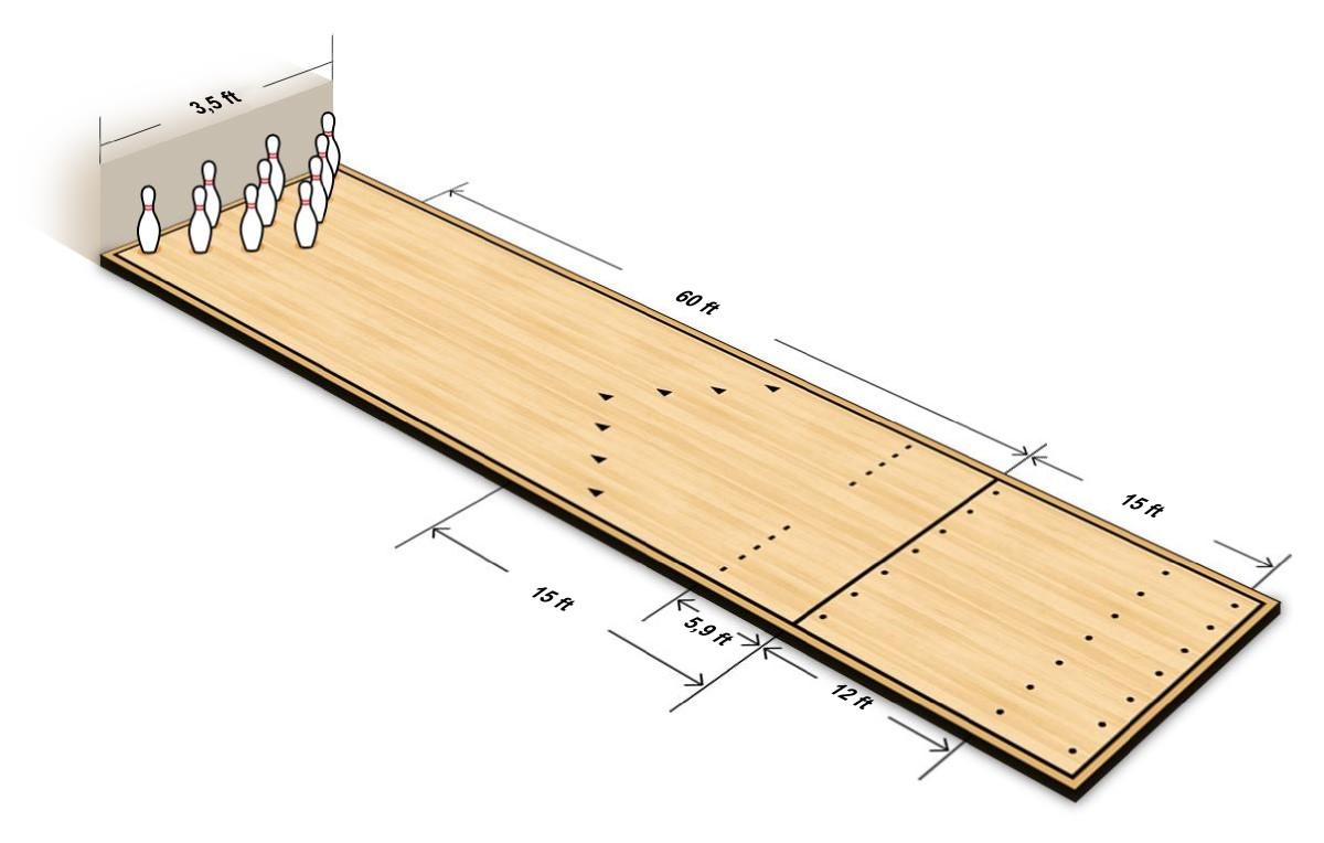 Bowling Lane Drawing
