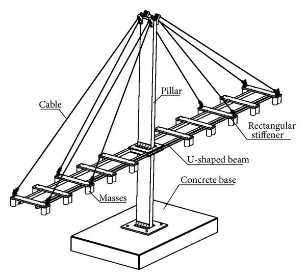 600x550 bridge drawing cable stayed bridge for free download