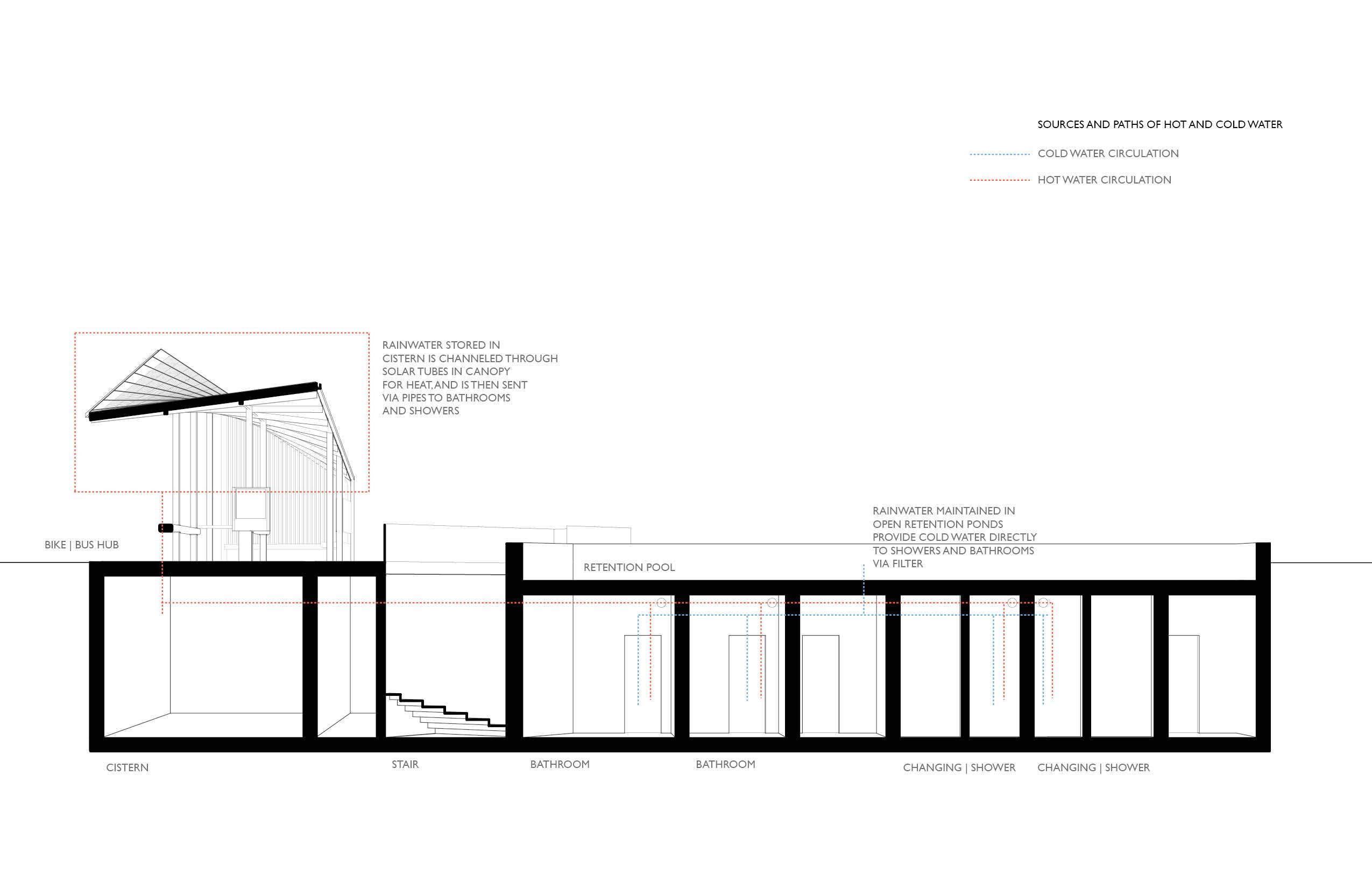 2550x1650 Development Of Bikeus Hub Jack Cochran Writing And Research