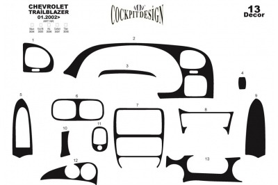 400x266 Chevrolet Blazer Cars Interior Dash Kits