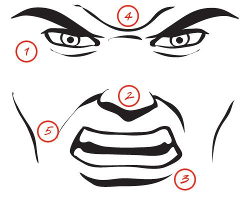 500x394 How To Draw An Angry Face Art Tips Drawings, Face Sketch