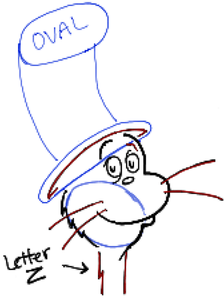 450x603 How To Draw The Cat In The Hat In Easy Step