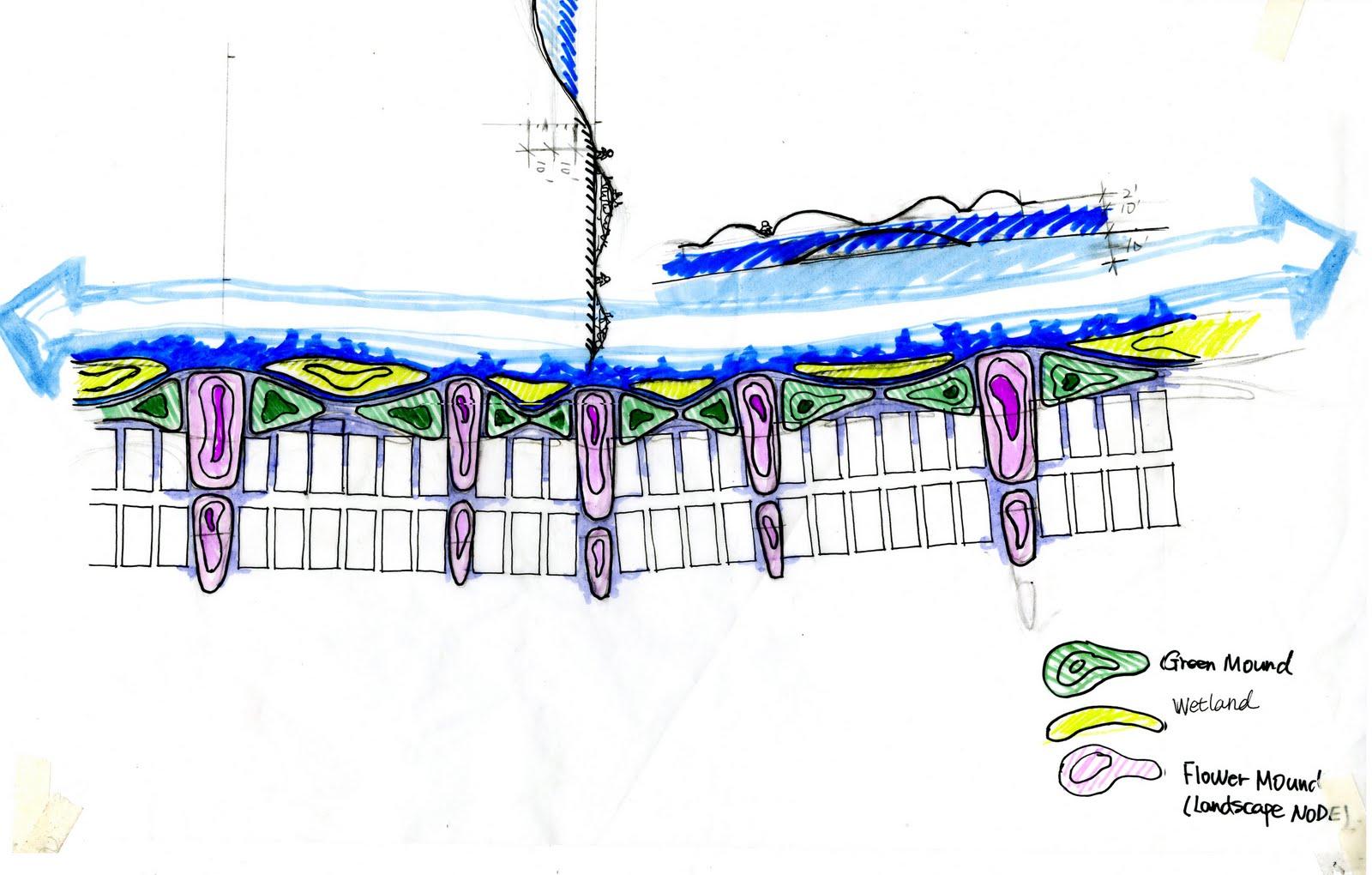1600x1020 agropolitanstudio anam,new city dynamic waterfront