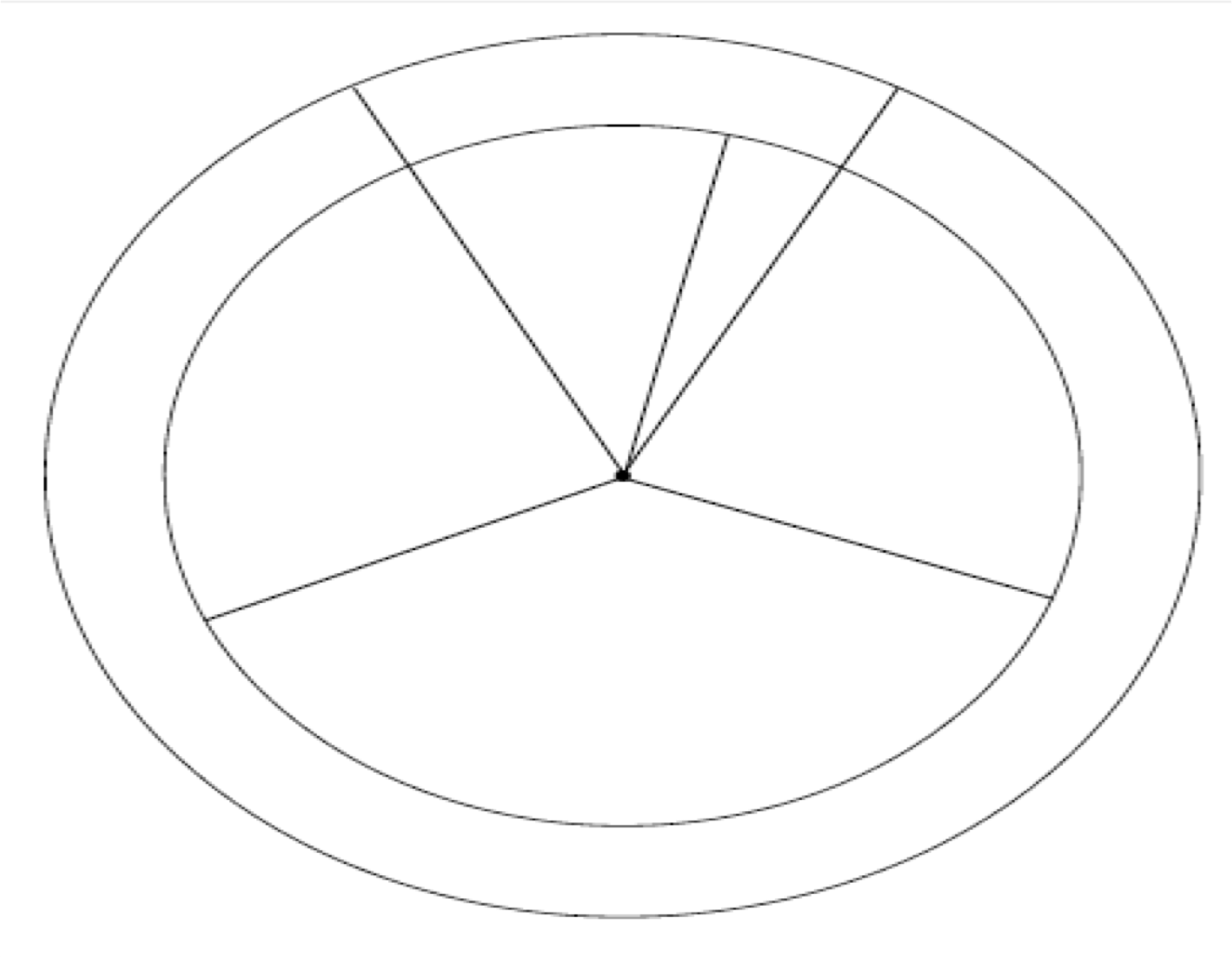1326x1030 Cycle Worksheet Eukaryotic Cell Blank