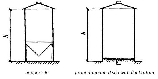 555x277 cement storage silos cement silo design parameters cement silo