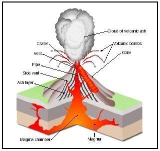 321x302 cinder cone volcano bgr retro cinder cone volcano