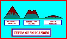 236x139 Best Volcanos Images Earth Science, Volcano Projects, Science