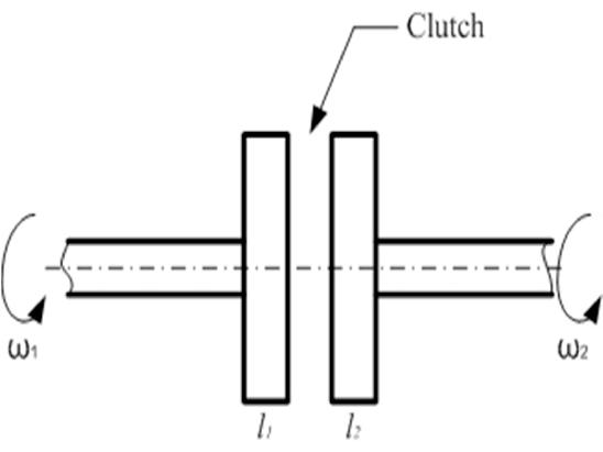 548x411 dynamic representation of a clutch download scientific diagram