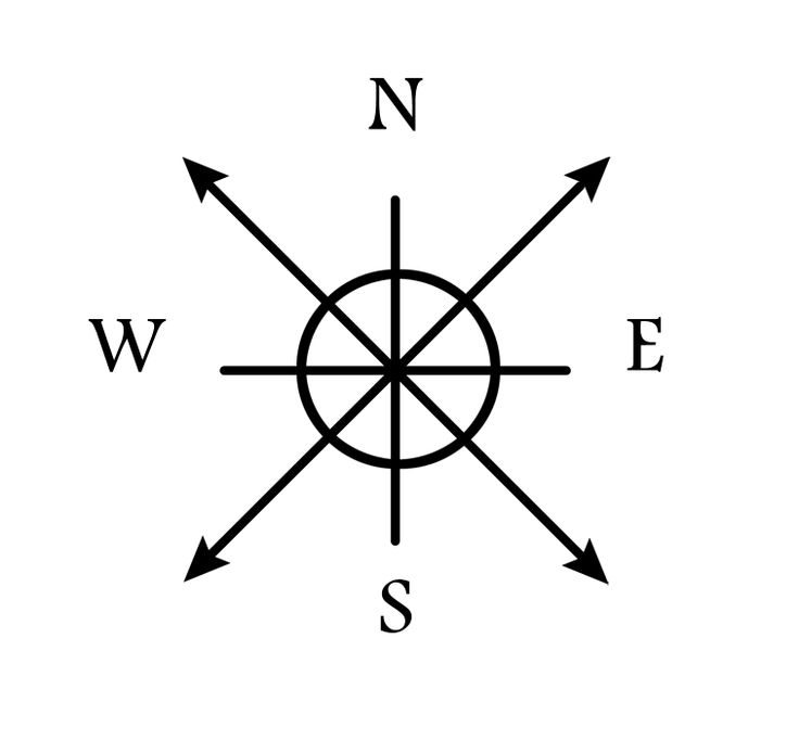 736x694 Simple Compass Tattoo Design Tattoo Design