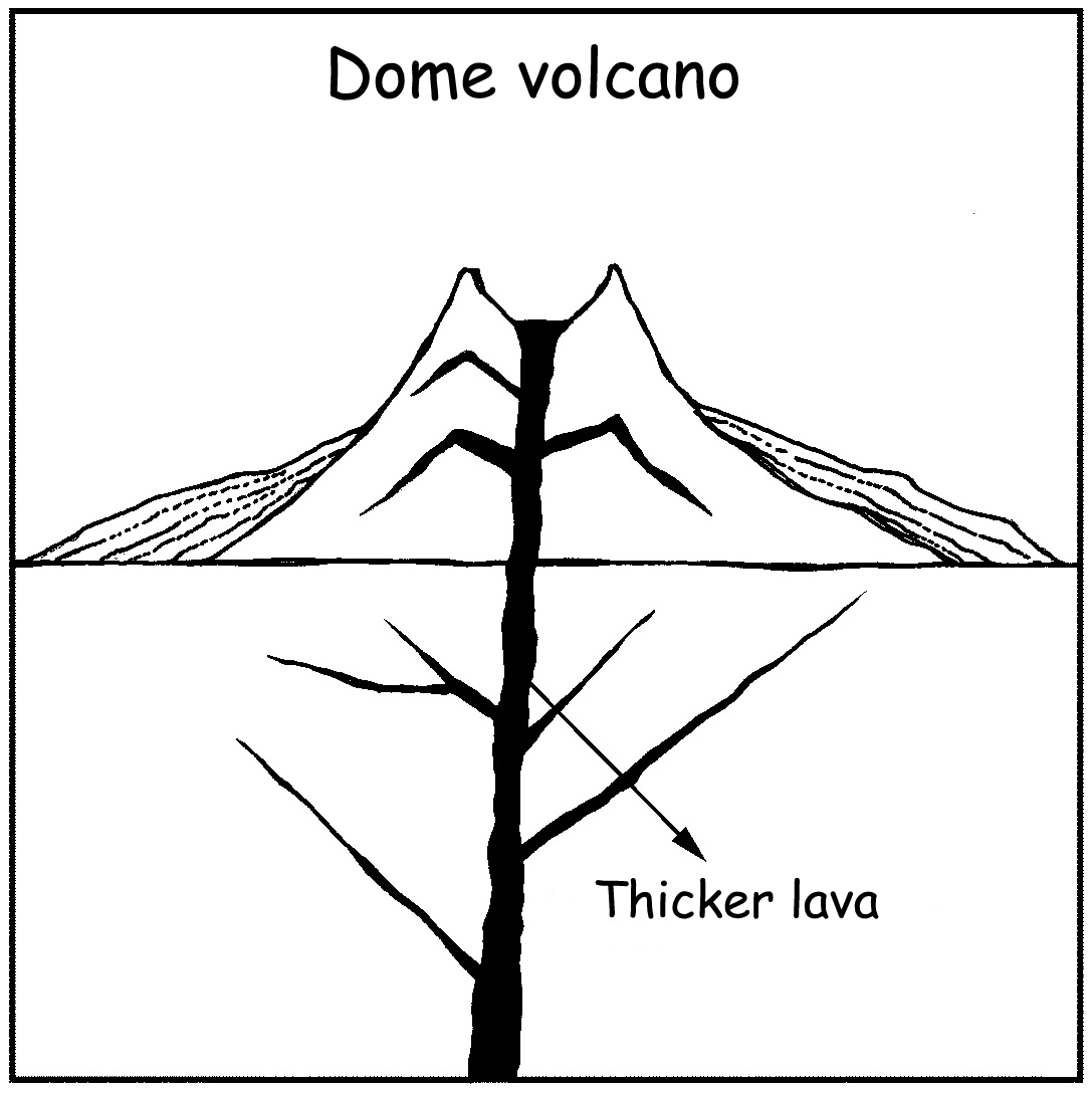 1087x1088 Volcano Drawing Cinder Cone Volcano For Free Download