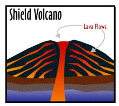 236x211 Best Volcanos Images Earth Science, Volcano Projects, Science