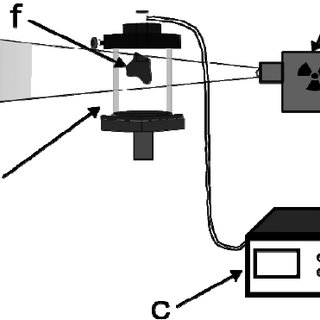 320x320 schematic drawing of the x ray experimental setup a x ray point