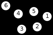 220x145 Graph Theory