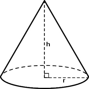 300x300 How To Draw A Simple Cone With Height And Radius With Tikz