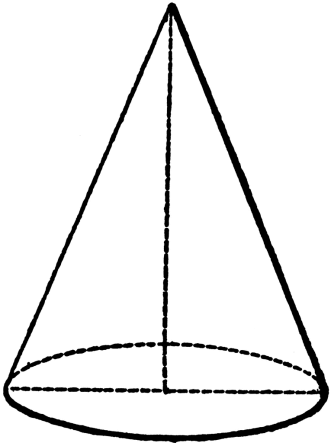 331x443 Incorrect Drawing Of A Cone