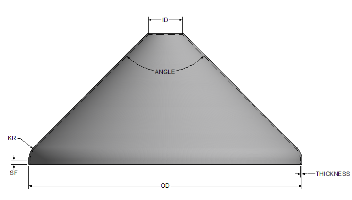 720x408 Toriconical Cone