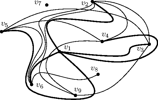 532x336 Figure From Empty Triangles In Good Drawings Of The Complete