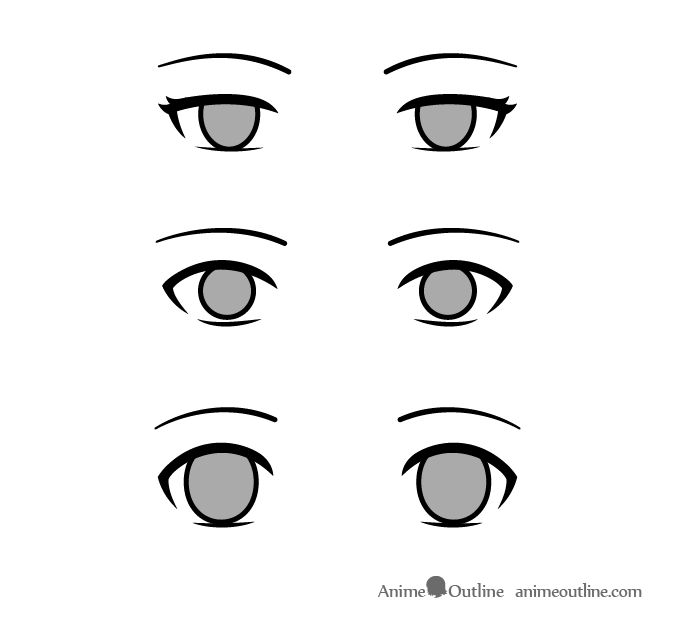 675x620 Drawing Anime And Manga Eyes To Show Personality