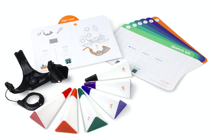719x477 How To Get Started With Sketch Kit