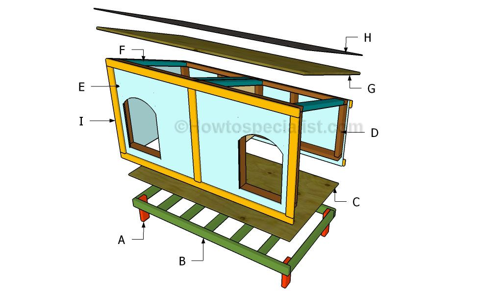 1024x605 how to build a double dog house kennel double dog house, dog
