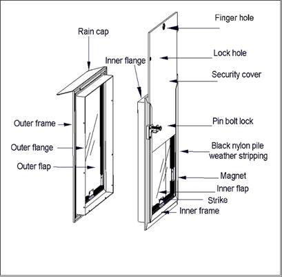 409x401 Flashing Door Frame Weatherboard Garage Door Head Detail