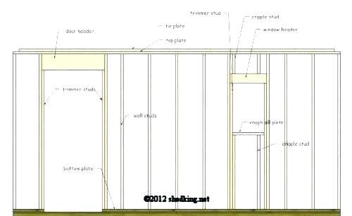 500x307 Garage Door Header Framing Images Garage Door Framing Instructions