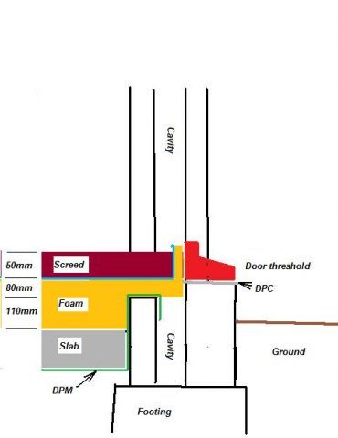 370x480 Construction Detail In Floor