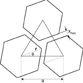 290x290 hexagon type phc configuration rotated hexagons arranged