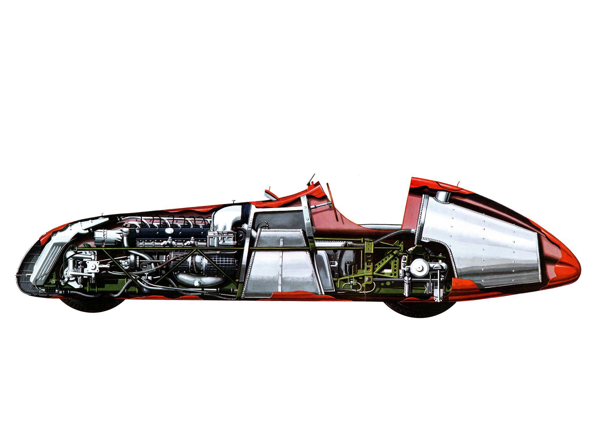 2048x1536 Alfa Romeo Tipo Alfetta