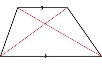 350x226 Median Don Steward Mathematics Teaching Trapezium Property