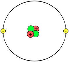237x213 Basic Information On Atoms Dazzamblog