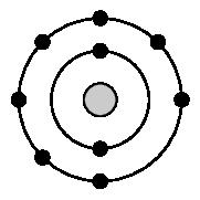 181x181 Electronic Configuration The Atom Siyavula
