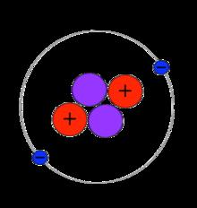 220x232 Helium