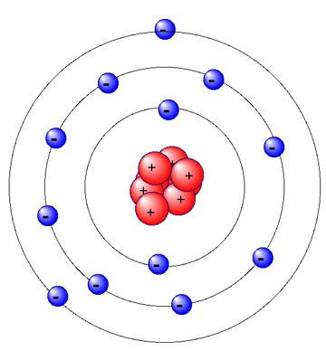 360x388 How To Draw A Magnesium Atom