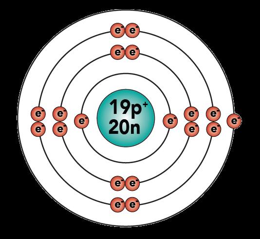 534x491 Basic Chemistry Tutorial Drawing Atoms Sciencemusicvideos
