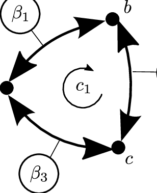 308x379 Sketch Of The Unicyclic Heat To Heat Converter With Three States