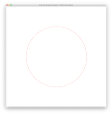 222x227 Drawing Circle With Parametric Equation Learn Python With Turtle