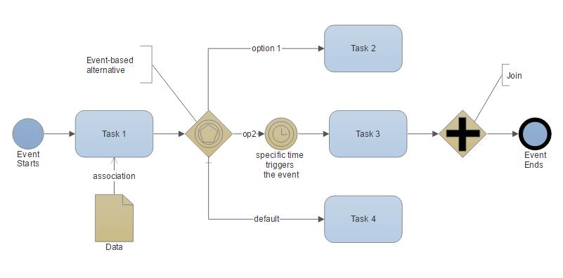801x396 Process Design