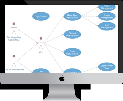 500x413 mac uml diagram software uml diagram sequence diagram, diagram