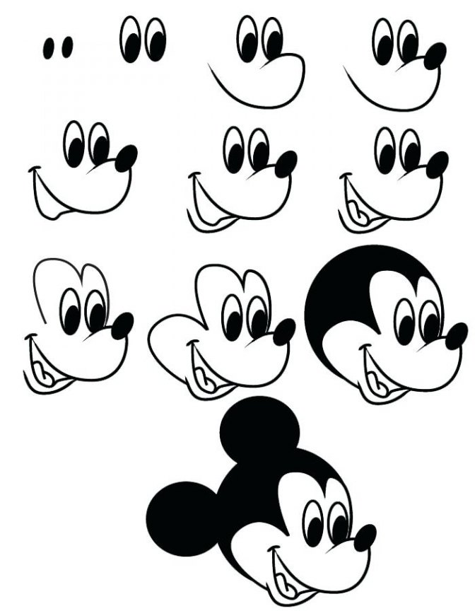 Easy Cartoon Characters Drawing Free Download On Clipartmag